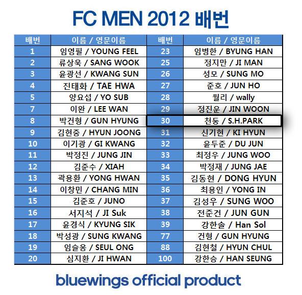 INFO Photo 120701 Thunders Name In FC MEN Uniform List